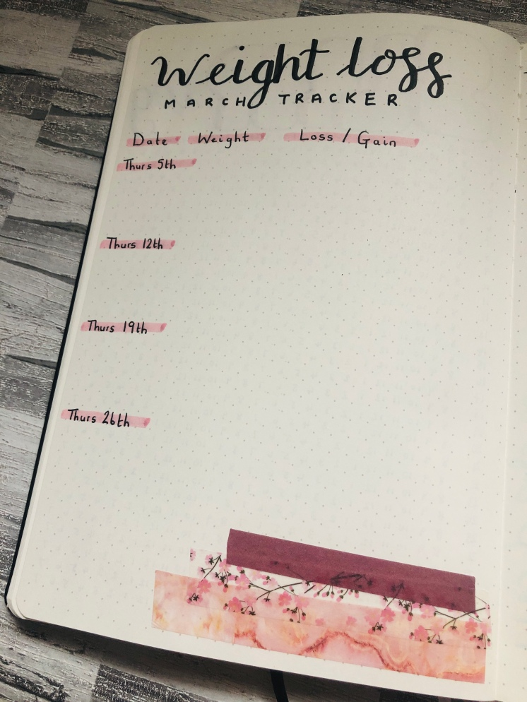 A weight loss tracker on a dotted page in a bullet journal.