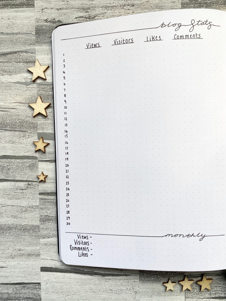 blog statistics layout on a dotted page notebook with wooden stars
