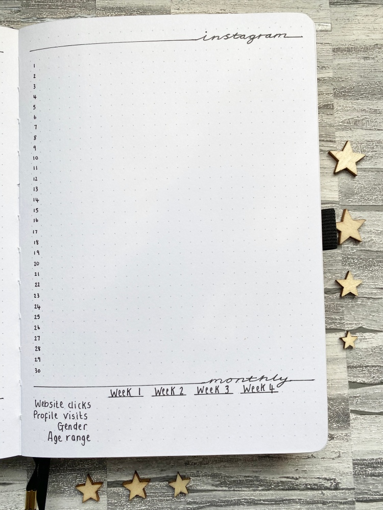Instagram statistics layout on dotted pages with wooden stars