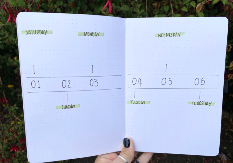 A double page spread in a dotted journal. It has a weekly spread with a timeline dated the 1st to the 6th with the days of the week highlighted in green.