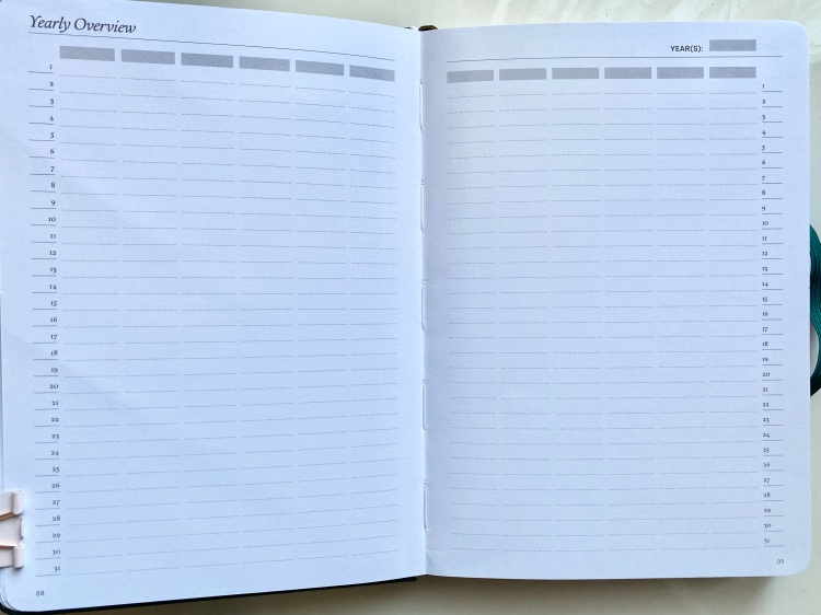 A yearly overview set over two pages in a column set up