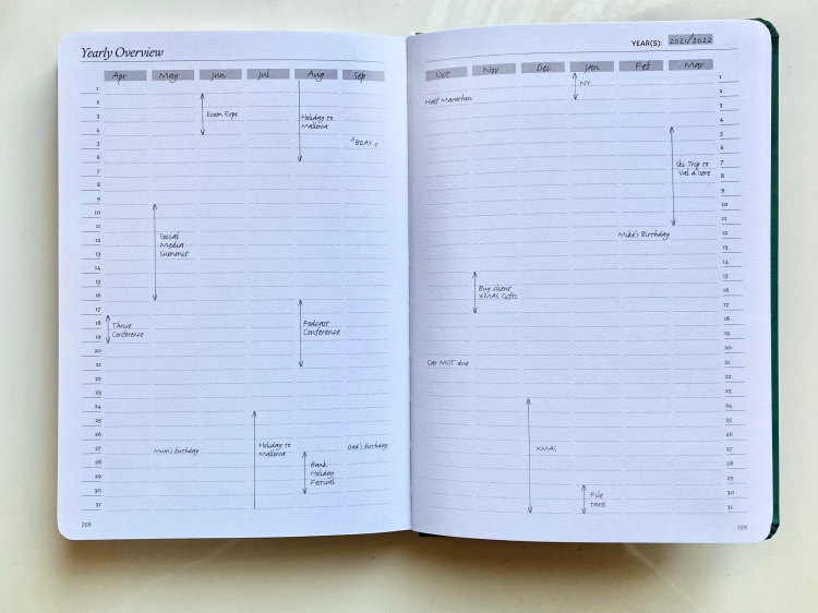An example of how to use the yearly overview pages